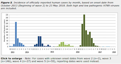 H7N9%2BEpi%2BChart.png