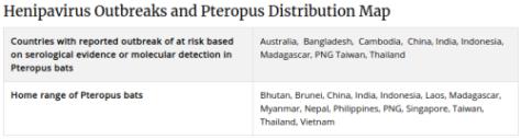 Henipavirus%2BOutbreak%2BDistribution.pn